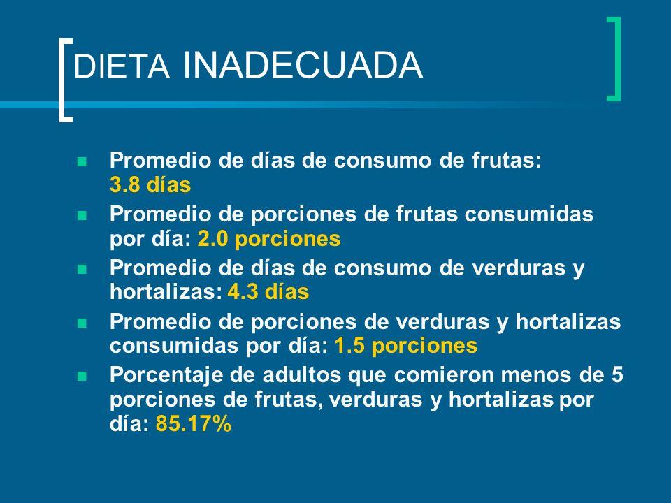 SISTEMA DE SEGURIDAD ALIMENTARIA EN URUGUAY - ppt descargar