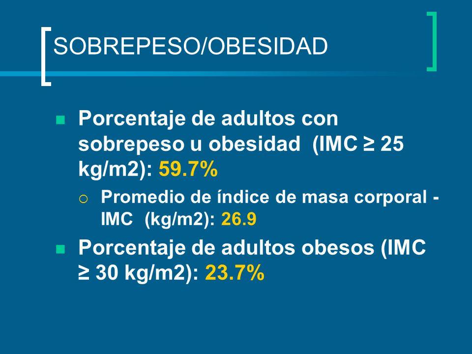 SOBREPESO/OBESIDAD Porcentaje de adultos con sobrepeso u obesidad (IMC ≥ 25 kg/m2): 59.7% Promedio de índice de masa corporal - IMC (kg/m2): 26.9.