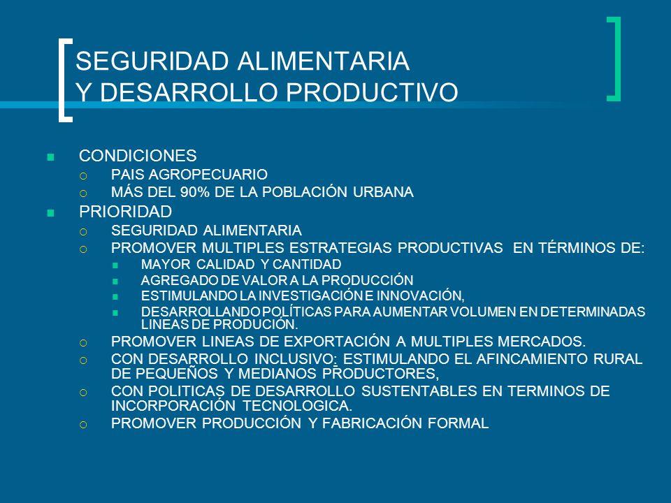 SEGURIDAD ALIMENTARIA Y DESARROLLO PRODUCTIVO