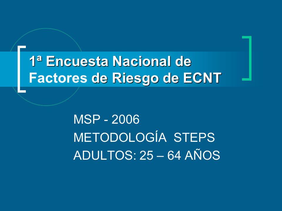 1ª Encuesta Nacional de Factores de Riesgo de ECNT