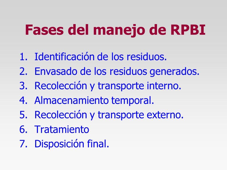 Fases del manejo de RPBI