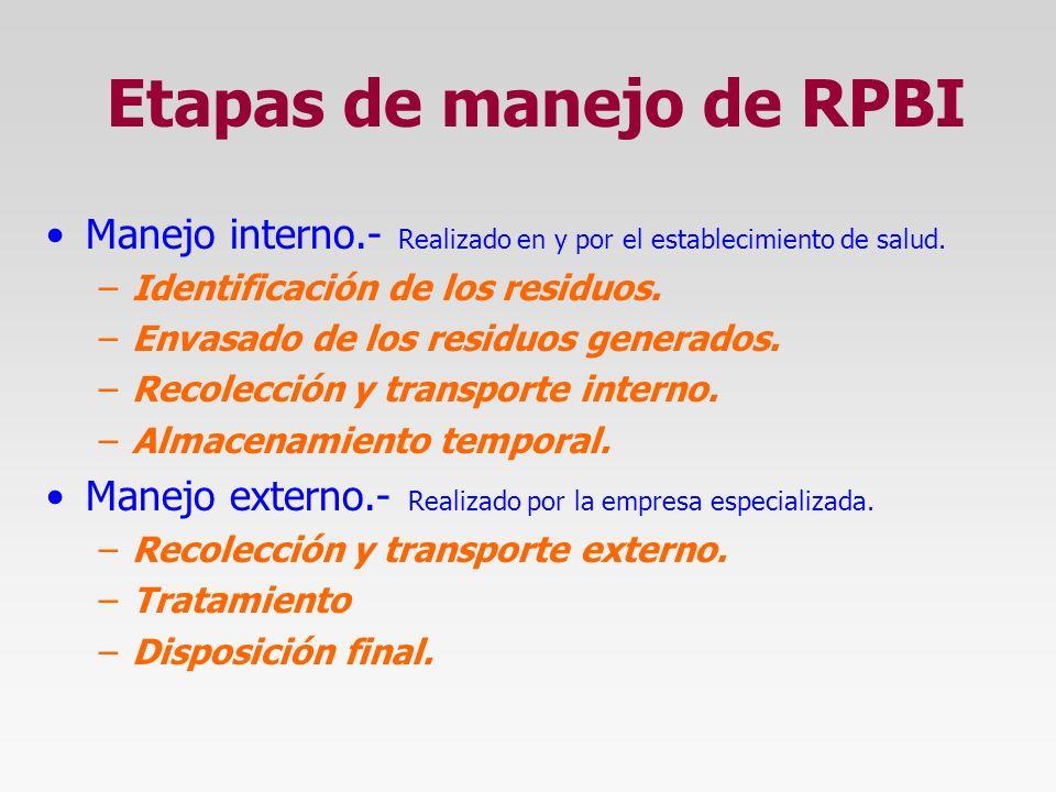Etapas de manejo de RPBI