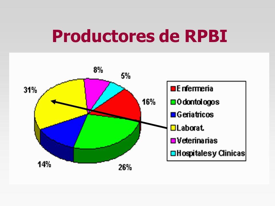 Productores de RPBI
