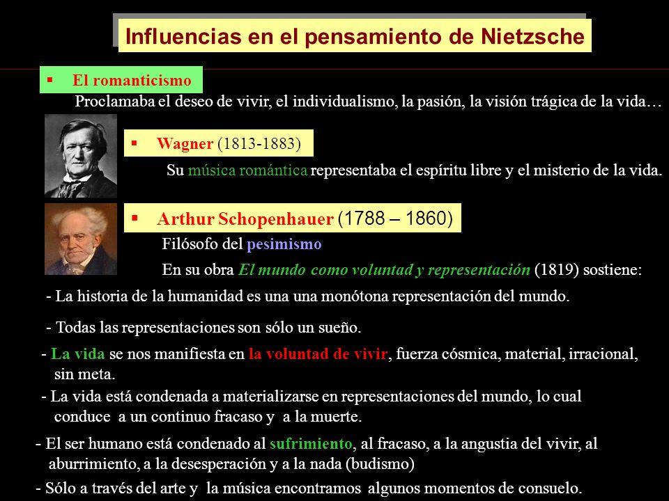 Influencias en el pensamiento de Nietzsche