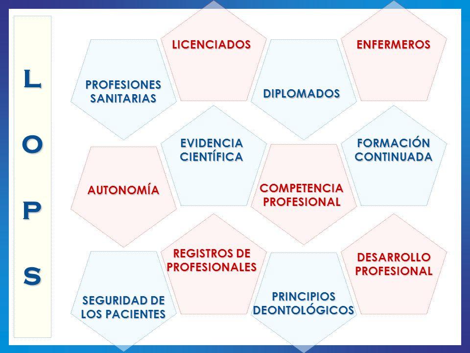 L O P S LICENCIADOS ENFERMEROS PROFESIONES SANITARIAS DIPLOMADOS