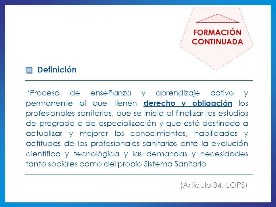 Definición FORMACIÓN CONTINUADA
