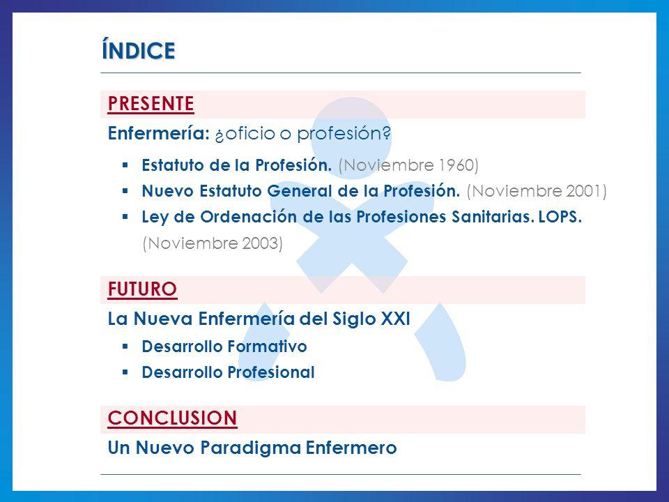 ÍNDICE PRESENTE FUTURO CONCLUSION Enfermería: ¿oficio o profesión