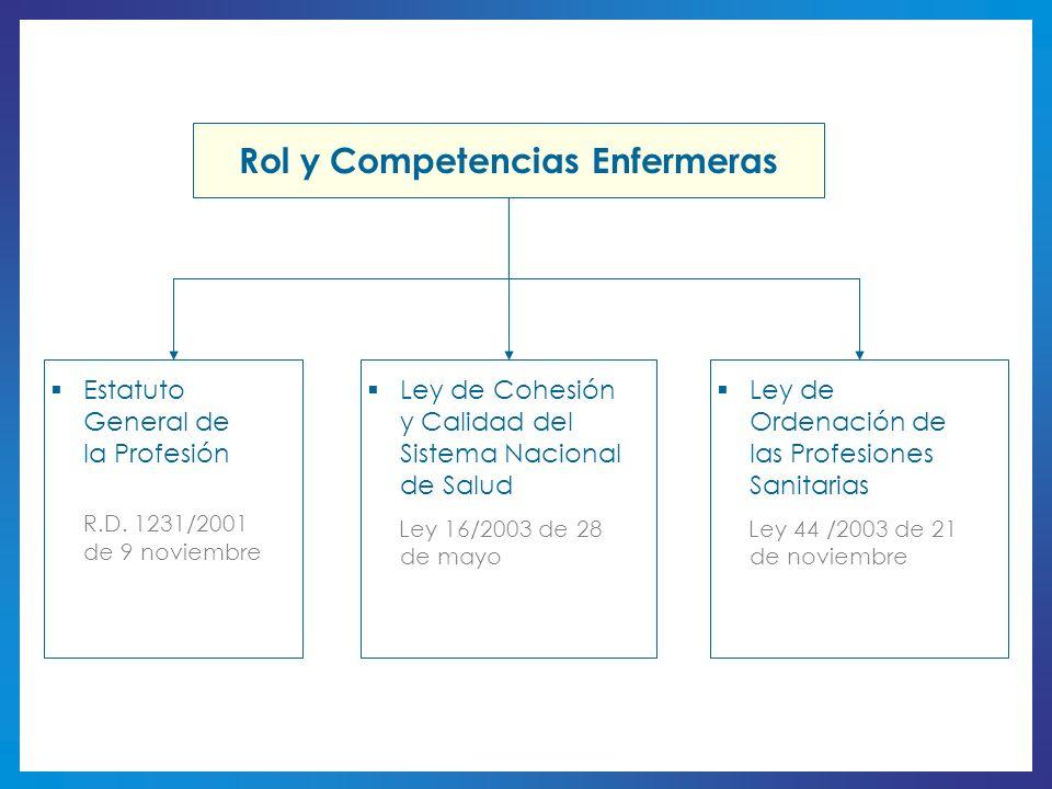 Rol y Competencias Enfermeras