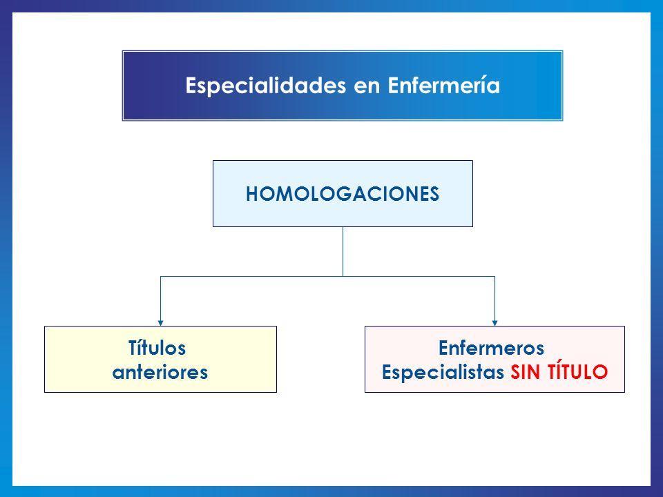 Especialidades en Enfermería Especialistas SIN TÍTULO