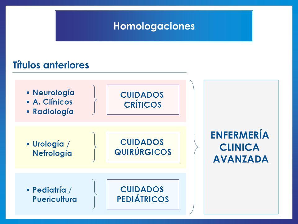 Homologaciones ENFERMERÍA CLINICA AVANZADA