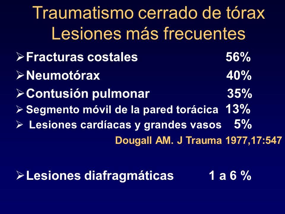 Traumatismo cerrado de tórax Lesiones más frecuentes