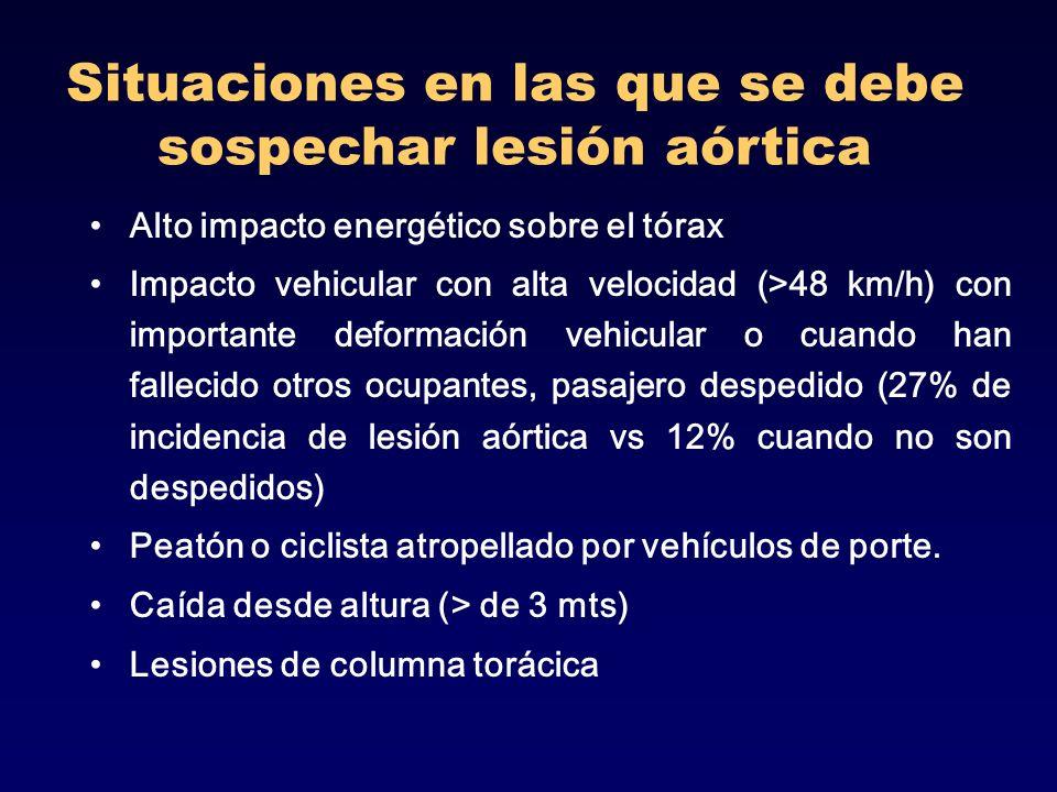 Situaciones en las que se debe sospechar lesión aórtica