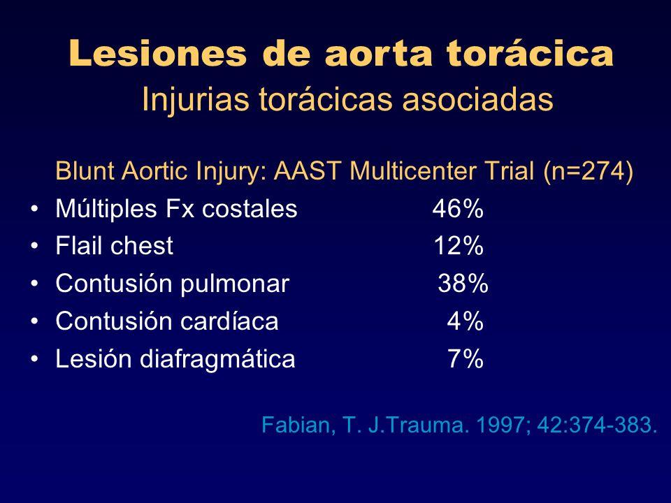 Lesiones de aorta torácica Injurias torácicas asociadas