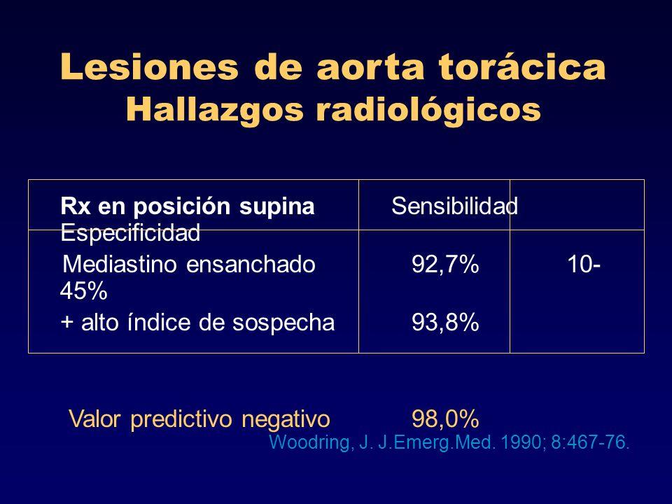 Lesiones de aorta torácica Hallazgos radiológicos