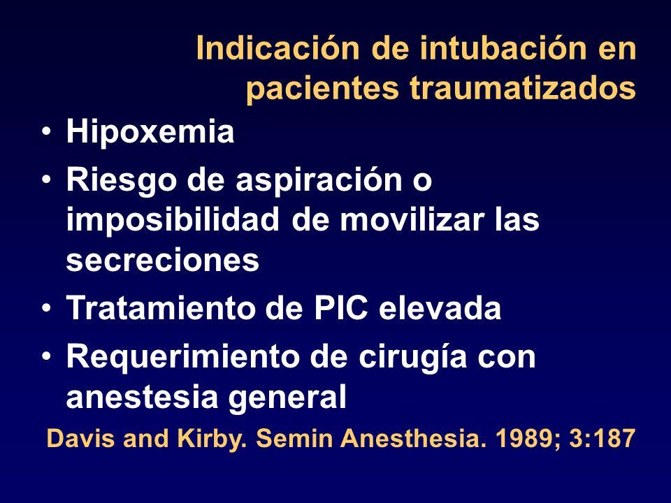 Indicación de intubación en pacientes traumatizados