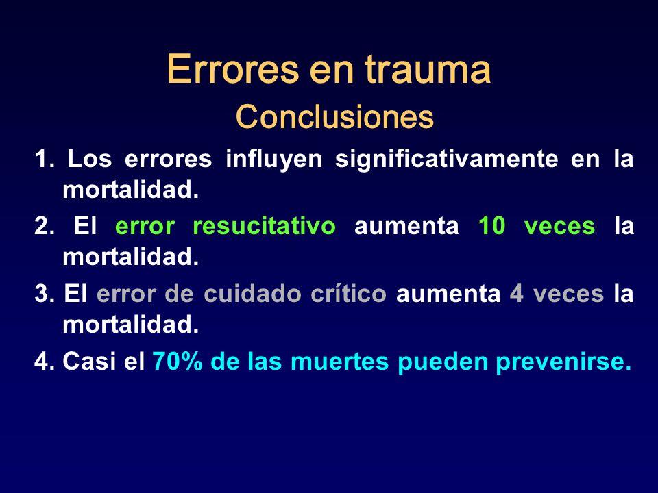 Errores en trauma Conclusiones