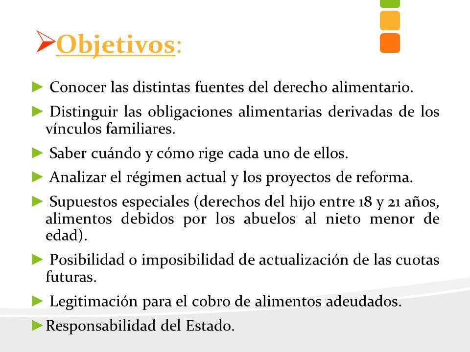 Objetivos: Conocer las distintas fuentes del derecho alimentario.