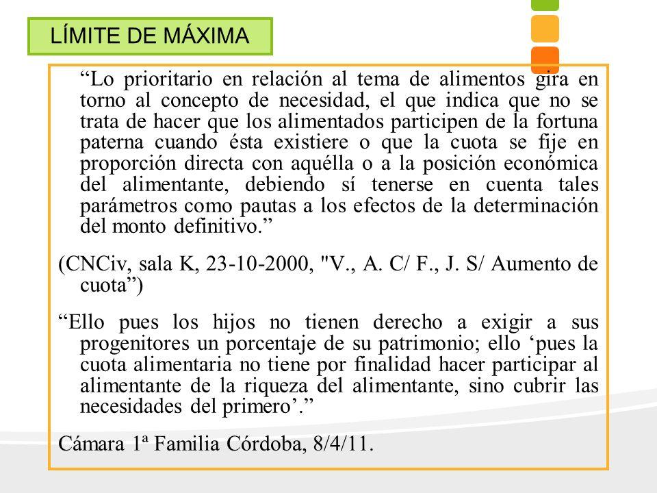 LÍMITE DE MÁXIMA