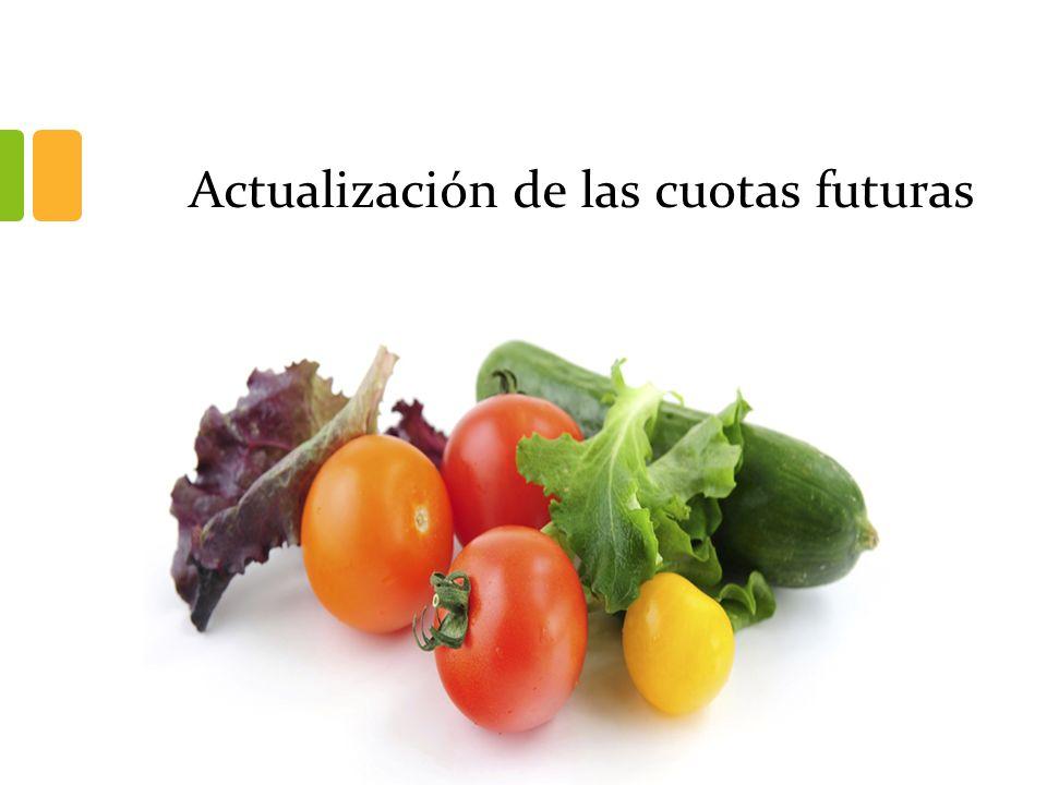 Actualización de las cuotas futuras