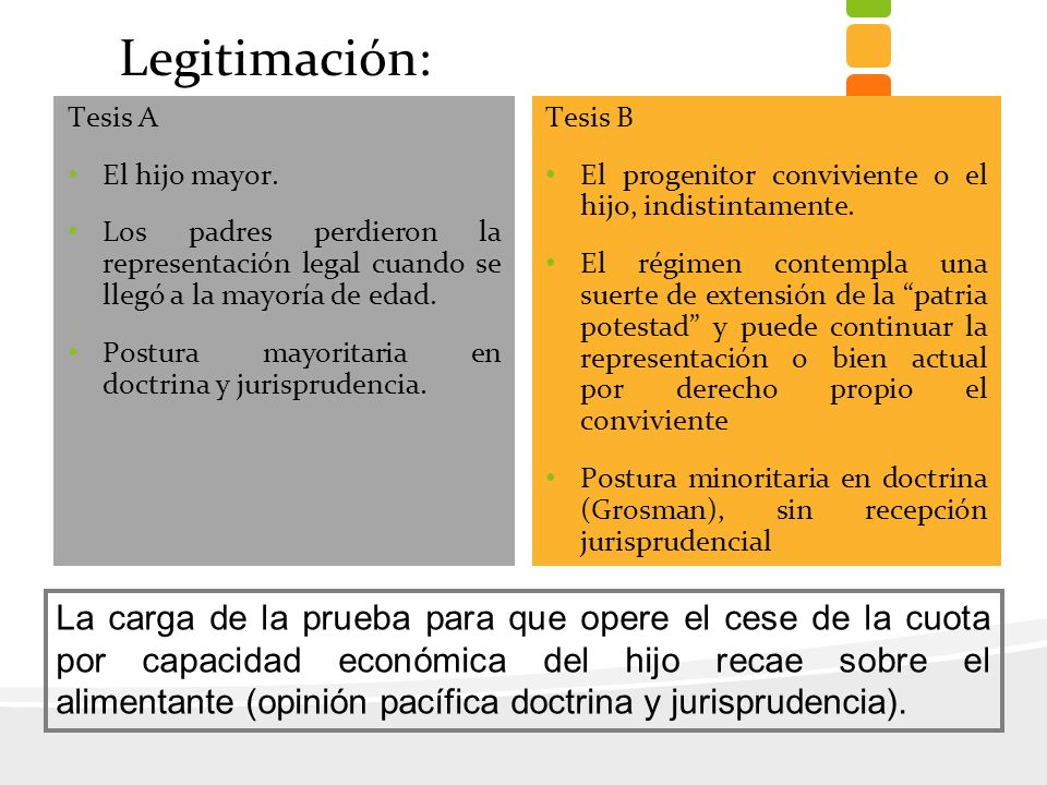 Legitimación: Tesis A. El hijo mayor. Los padres perdieron la representación legal cuando se llegó a la mayoría de edad.