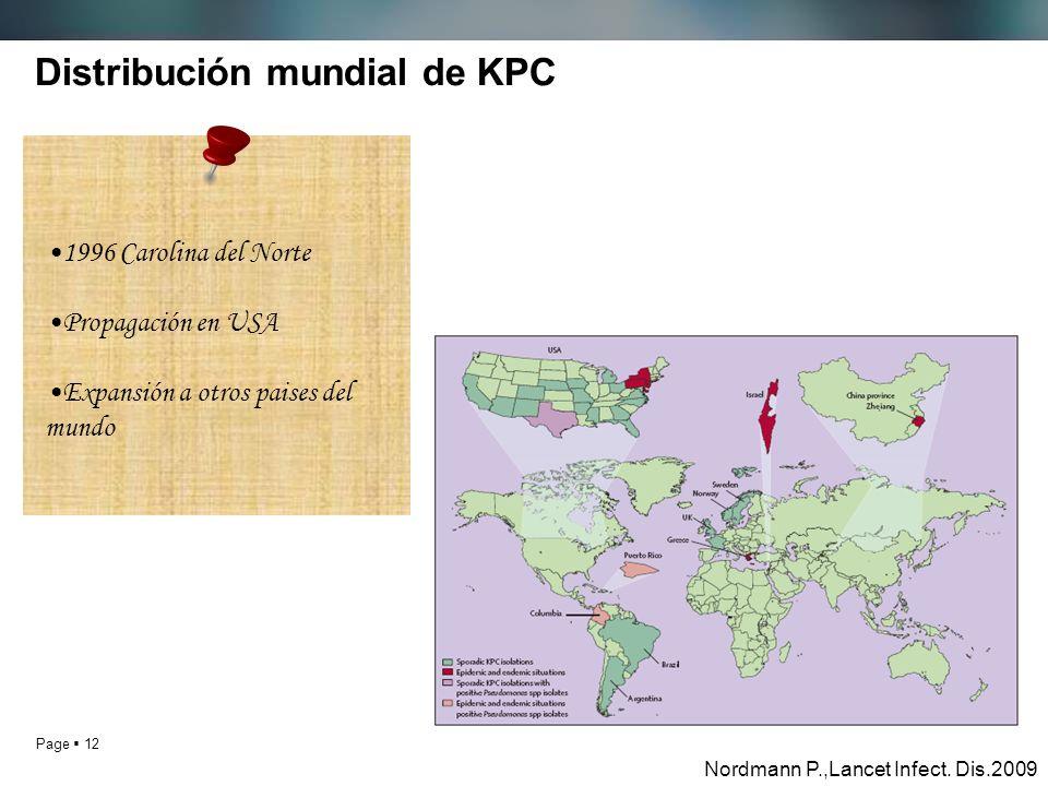 Distribución mundial de KPC