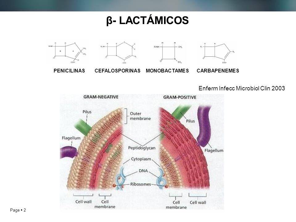 β- LACTÁMICOS Enferm Infecc Microbiol Clin 2003 PENICILINAS