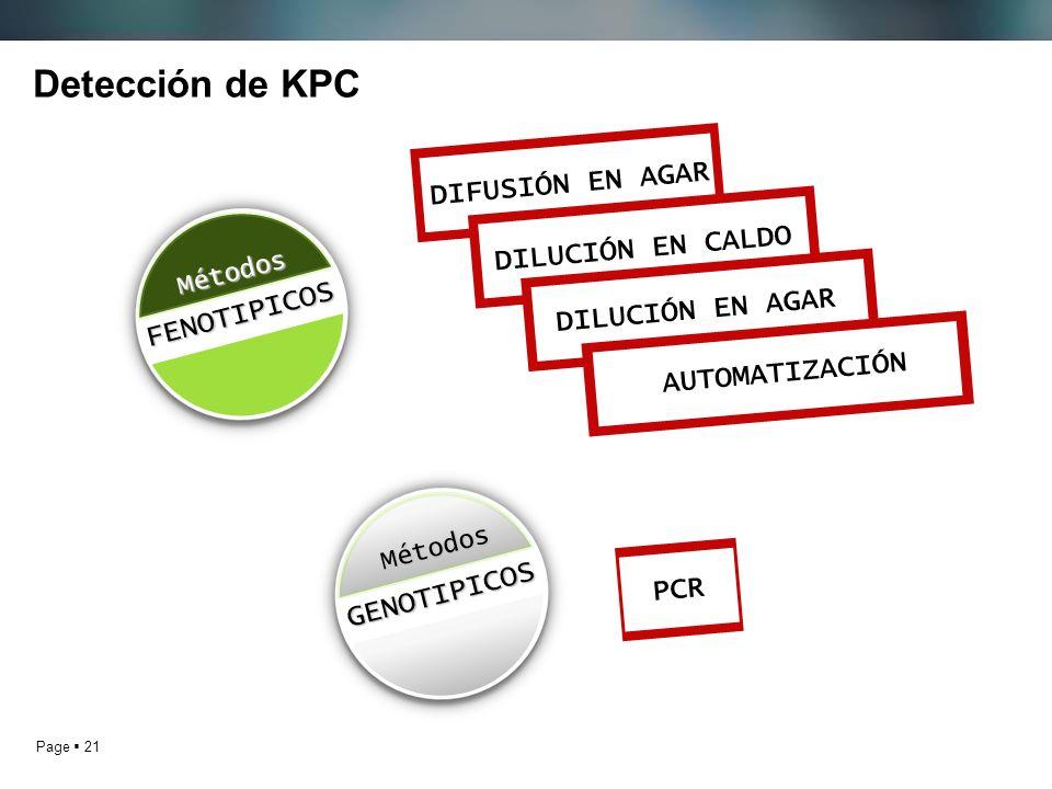 Detección de KPC DIFUSIÓN EN AGAR DILUCIÓN EN CALDO FENOTIPICOS