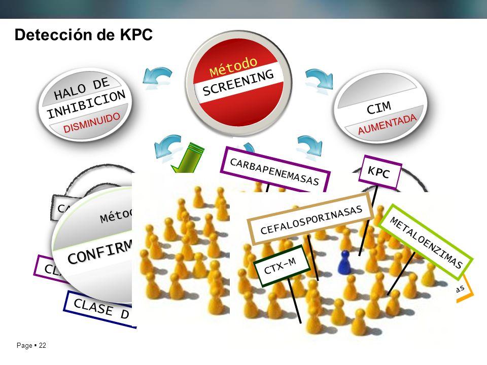 + Detección de KPC CONFIRMATORIO Método SCREENING HALO DE INHIBICION