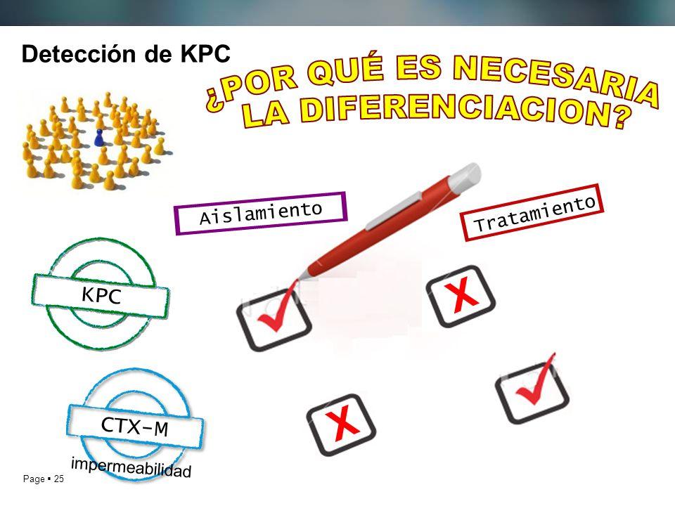 X X ¿POR QUÉ ES NECESARIA LA DIFERENCIACION Detección de KPC KPC