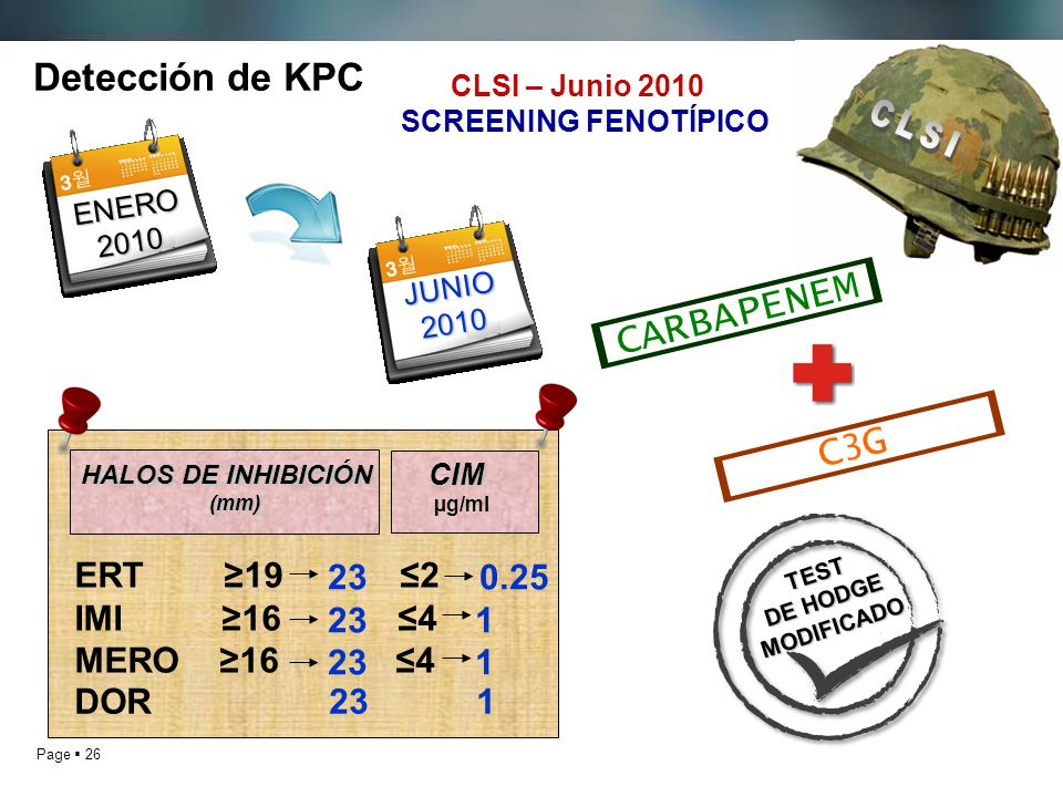 CLSI CARBAPENEM C3G Detección de KPC ERT ≥19 ≤2 0.25 IMI ≥16 ≤4 23 1
