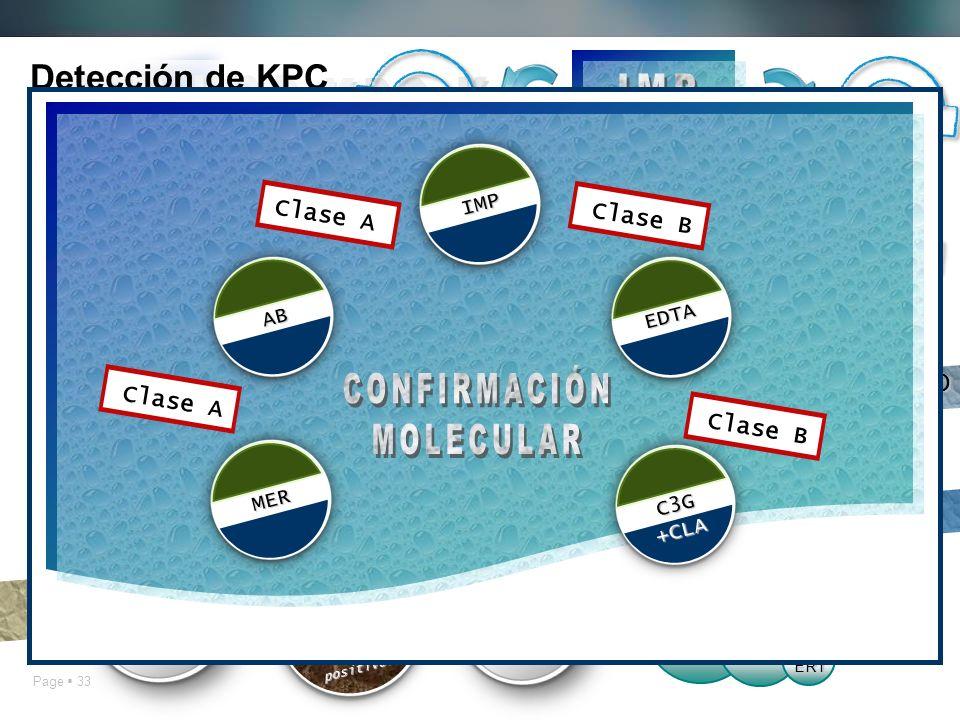 KPC IMP - KPC - + + CONFIRMACIÓN - - - - MOLECULAR - + - -
