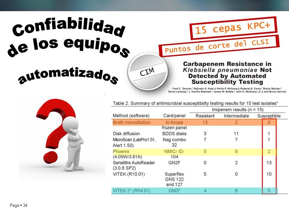 Confiabilidad de los equipos automatizados 15 cepas KPC+ CIM