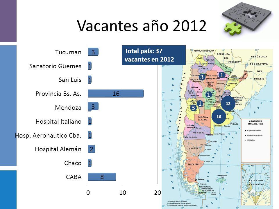 Vacantes año 2012 Total país: 37 vacantes en 2012 1 3 1 12 1 3 16