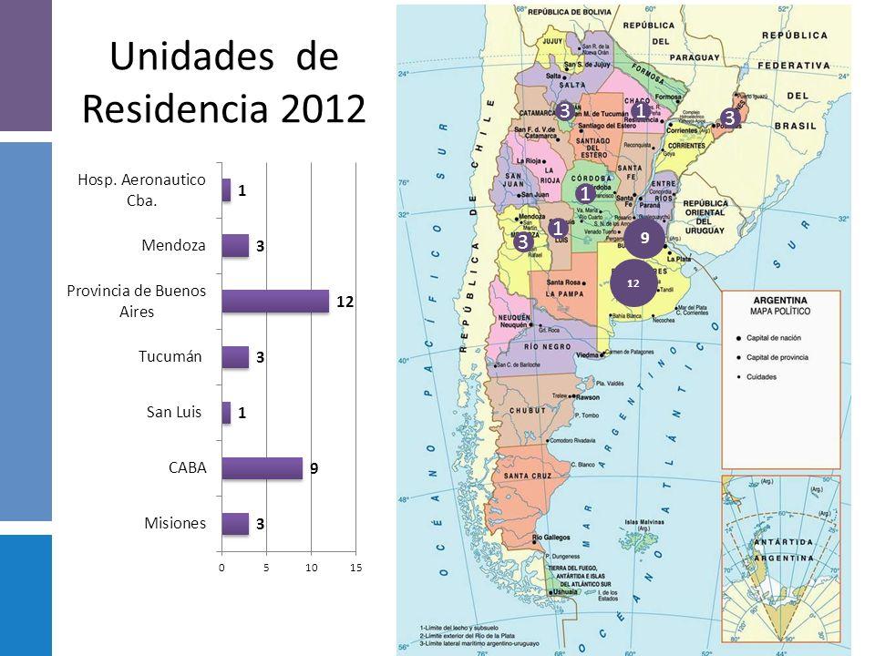 Unidades de Residencia 2012