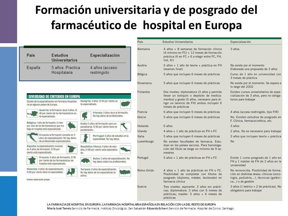 Formación universitaria y de posgrado del farmacéutico de hospital en Europa