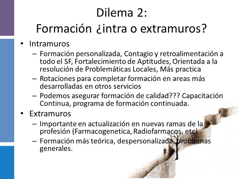 Dilema 2: Formación ¿intra o extramuros