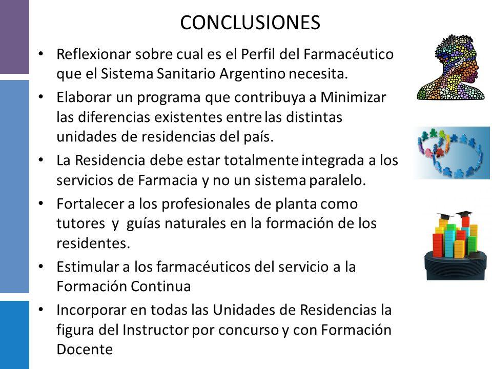CONCLUSIONES Reflexionar sobre cual es el Perfil del Farmacéutico que el Sistema Sanitario Argentino necesita.