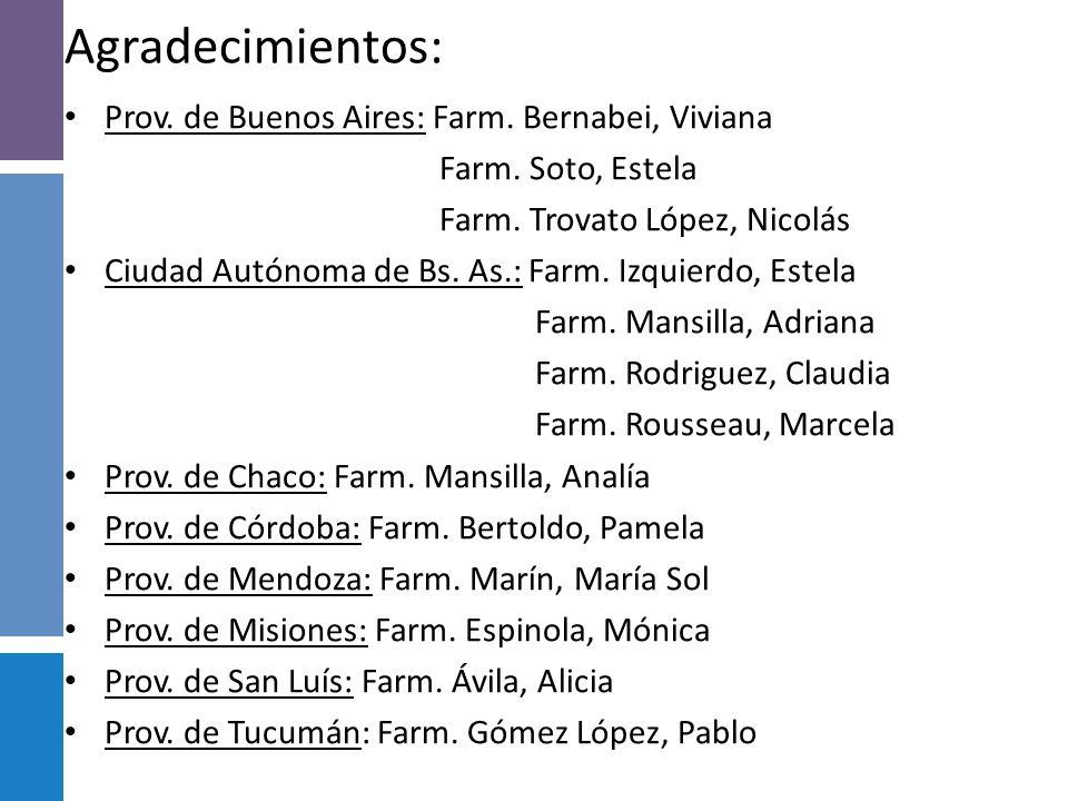 Agradecimientos: Prov. de Buenos Aires: Farm. Bernabei, Viviana