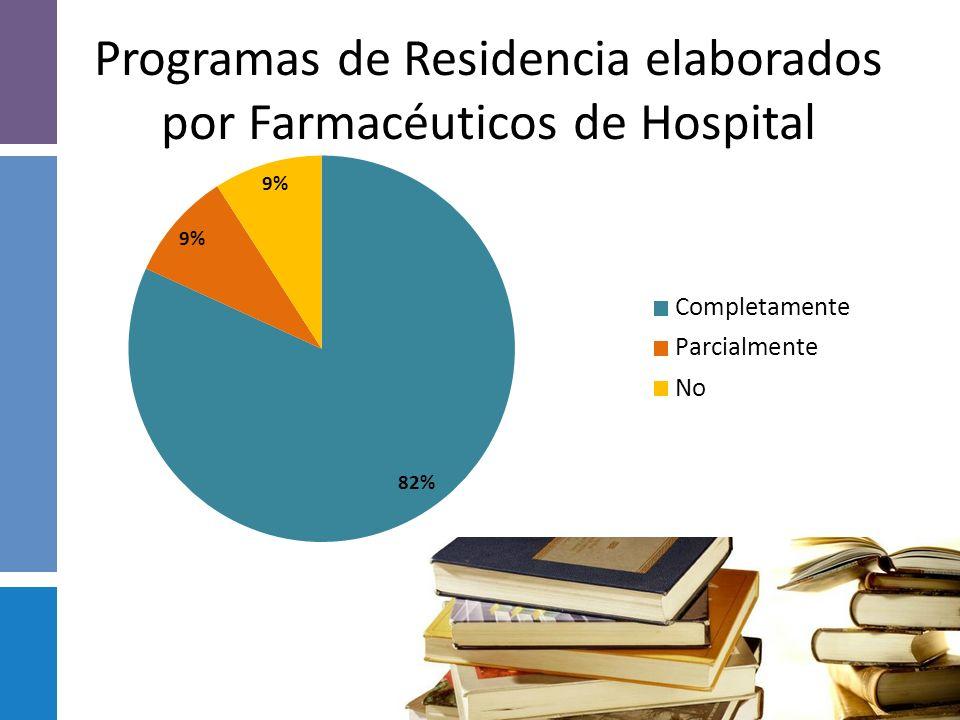 Programas de Residencia elaborados por Farmacéuticos de Hospital