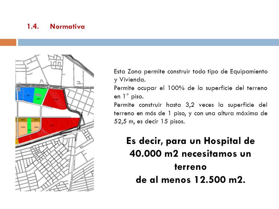Es decir, para un Hospital de 40.000 m2 necesitamos un terreno