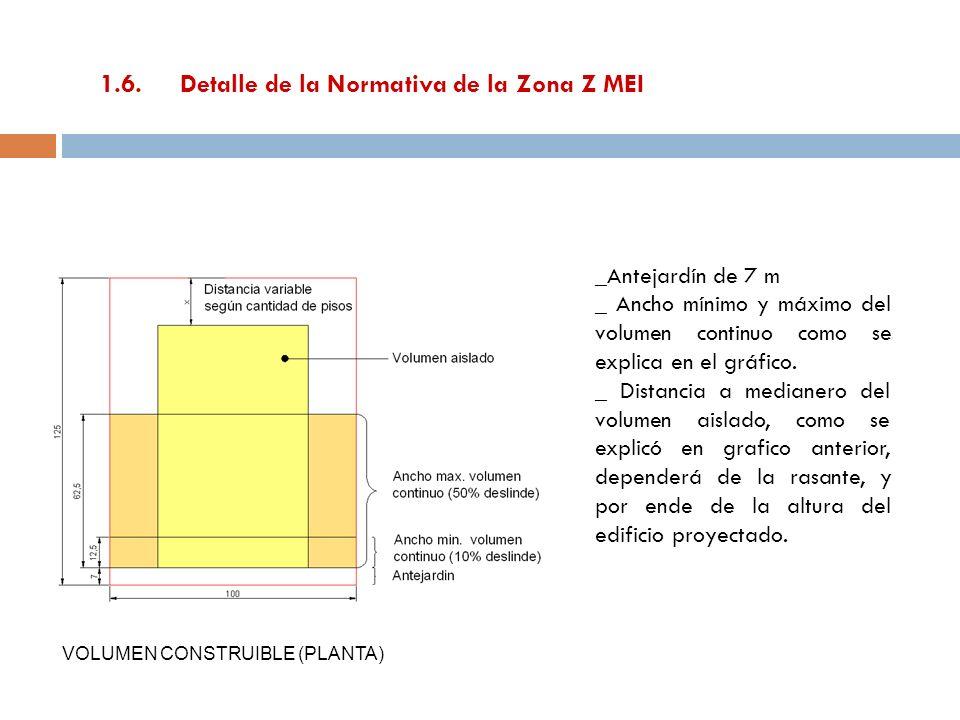1.6. Detalle de la Normativa de la Zona Z MEI