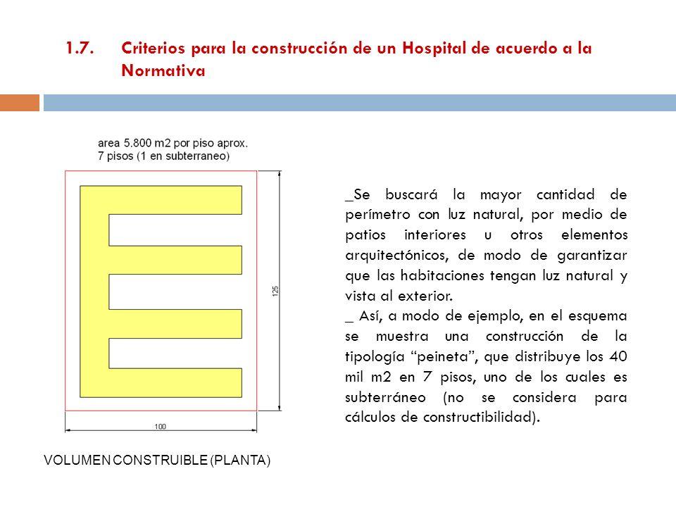 1.7. Criterios para la construcción de un Hospital de acuerdo a la Normativa