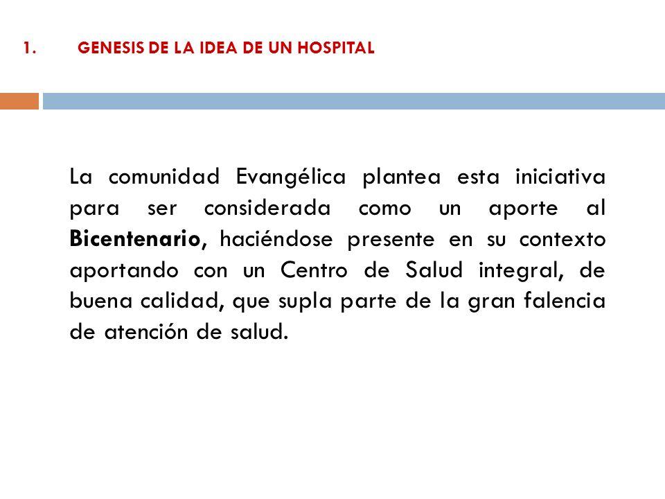 GENESIS DE LA IDEA DE UN HOSPITAL