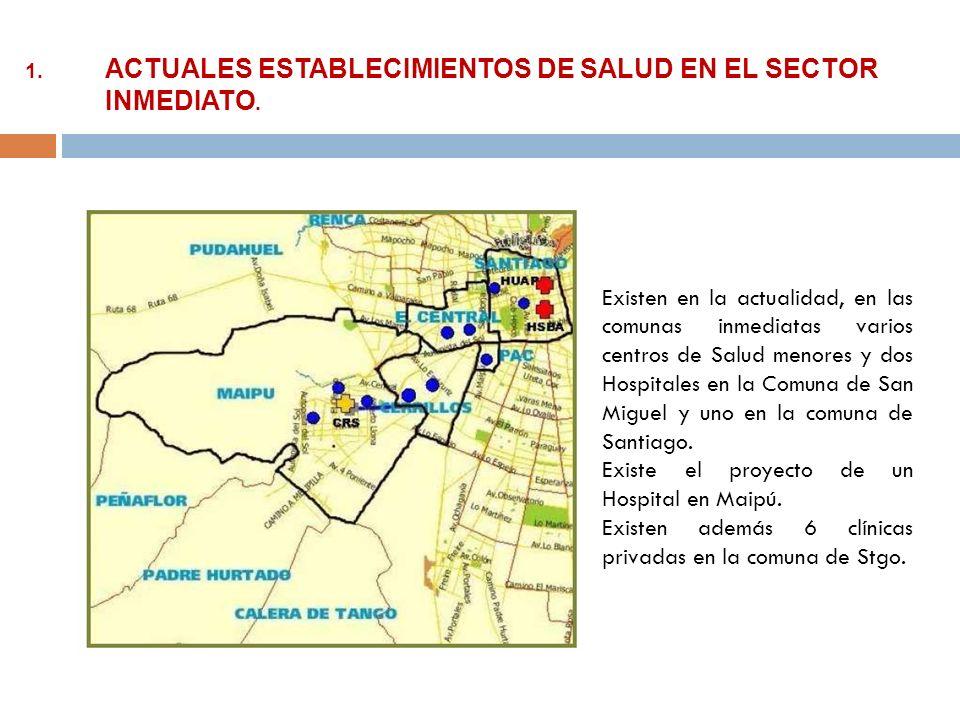 Existe el proyecto de un Hospital en Maipú.