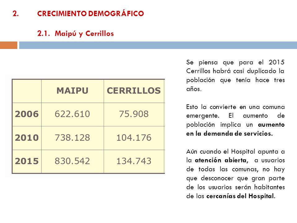 2. CRECIMIENTO DEMOGRÁFICO 2.1. Maipú y Cerrillos