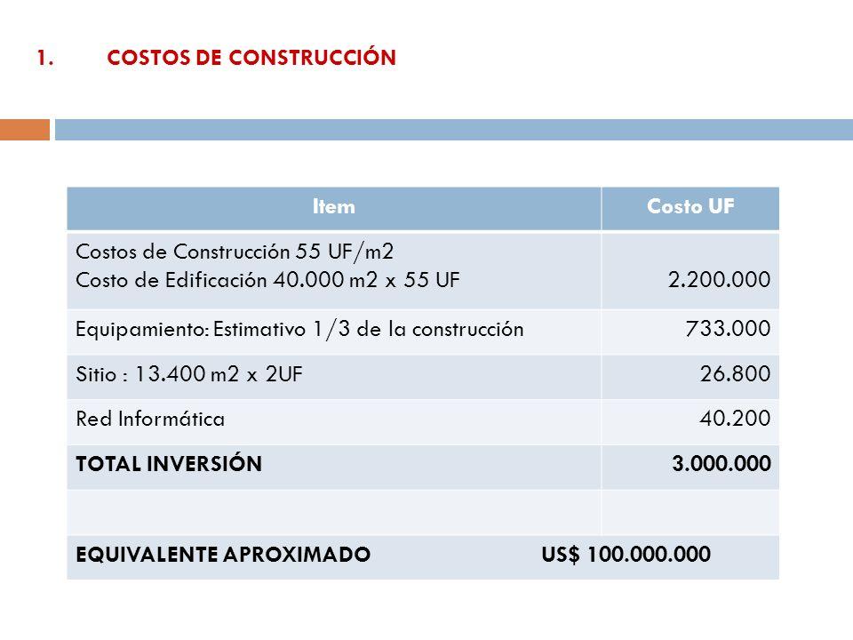 1. COSTOS DE CONSTRUCCIÓN