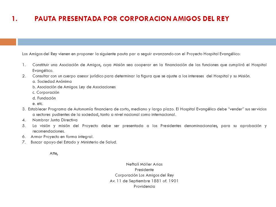 1. PAUTA PRESENTADA POR CORPORACION AMIGOS DEL REY