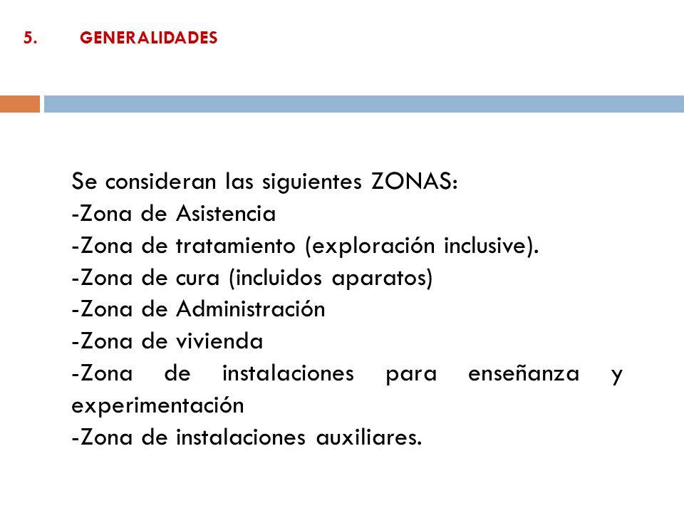 Se consideran las siguientes ZONAS: -Zona de Asistencia