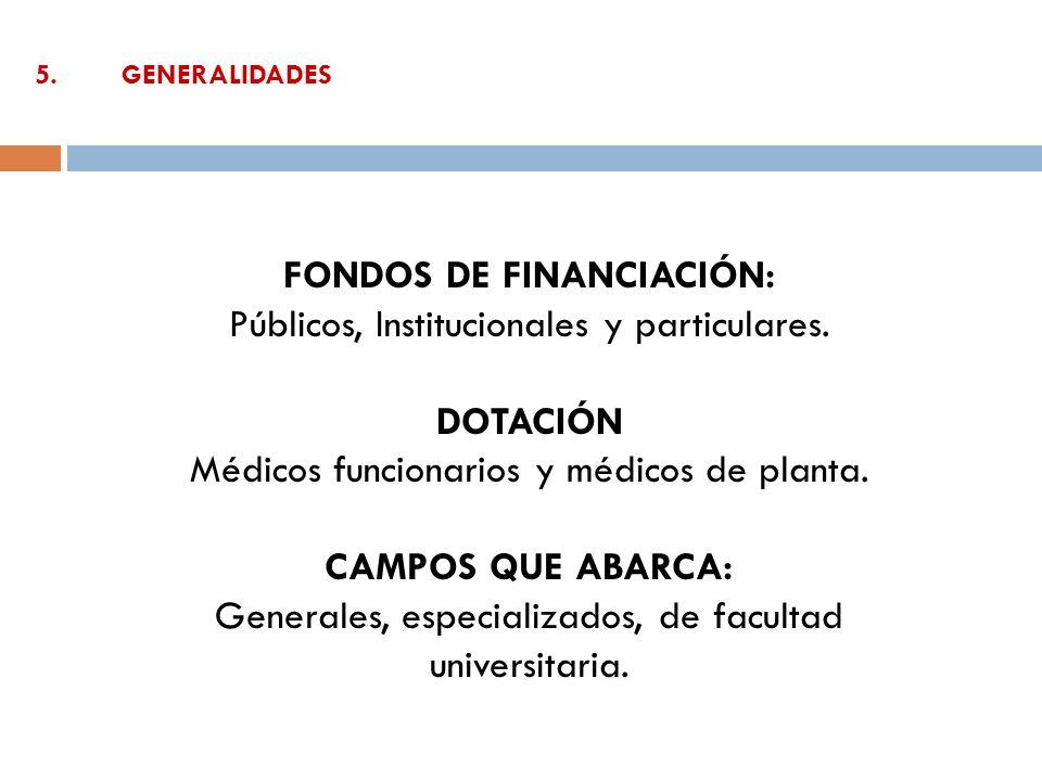 FONDOS DE FINANCIACIÓN:
