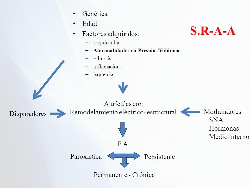 Remodelamiento eléctrico- estructural